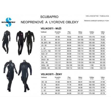 Oblek SCUBAPRO DEFINITION MEN 3mm